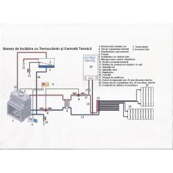 Semineu PRITY C W18 cu schimbator termic