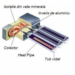 Panou solar din tuburi vidate NSC 70/170 10-20 tuburi MODEL NOU