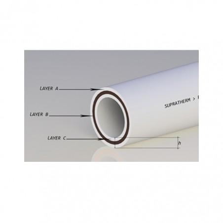 Țeavă Supratherm (PPR) 32 (albă Polipropilenă cu inserție de Fibră Bazalt Carbon)